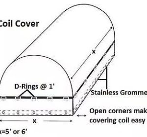 Coil Cover 5'x5'x5'