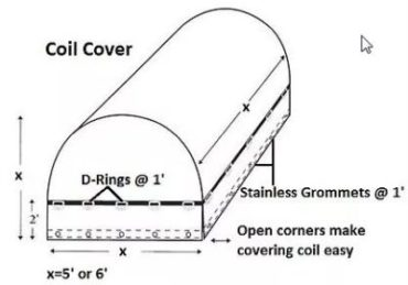 Coil Cover 5'x5'x5′