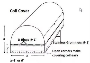 Coil Cover 6'x6'x6′  *** Made in America ***