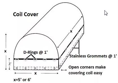 Coil Cover 6'x6'x6'